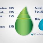 Nivel-de-Estudios